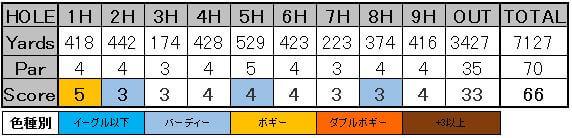f:id:h-idayu:20160819051524j:plain