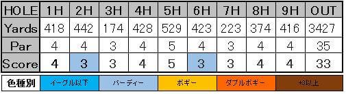 f:id:h-idayu:20160822060014j:plain