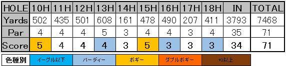 f:id:h-idayu:20160826091634j:plain