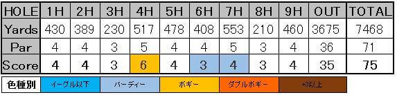 f:id:h-idayu:20160827015326j:plain