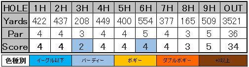 f:id:h-idayu:20160828225926j:plain
