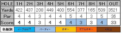 f:id:h-idayu:20160828230721j:plain