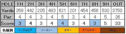 f:id:h-idayu:20160909082736j:plain