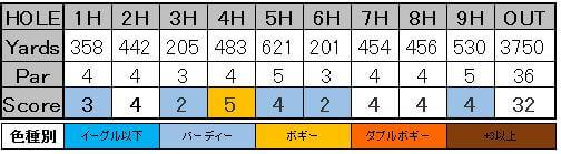 f:id:h-idayu:20160911050824j:plain