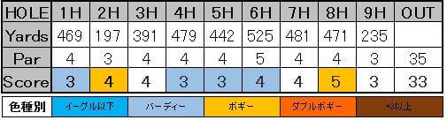 f:id:h-idayu:20160923043253j:plain