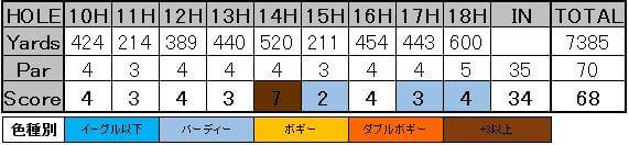 f:id:h-idayu:20160925055834j:plain