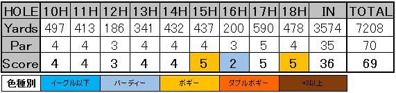 f:id:h-idayu:20161017014917p:plain