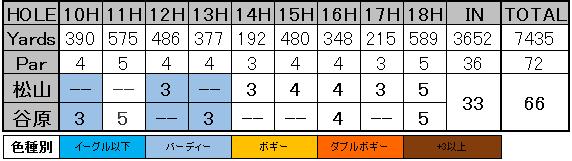 f:id:h-idayu:20170429085515p:plain