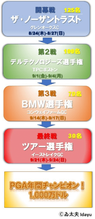 f:id:h-idayu:20170831132552p:plain