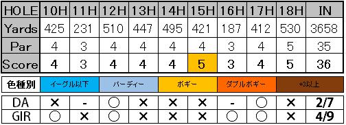 f:id:h-idayu:20170903044107p:plain