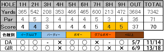 f:id:h-idayu:20170904063727p:plain