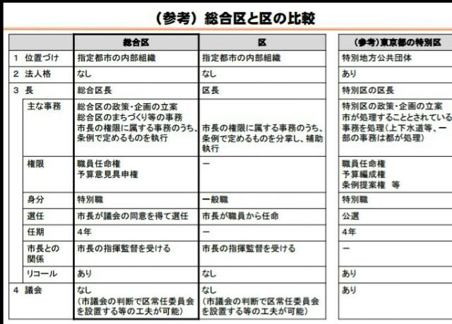 f:id:h-ishikawa-19820825:20170723221350j:image