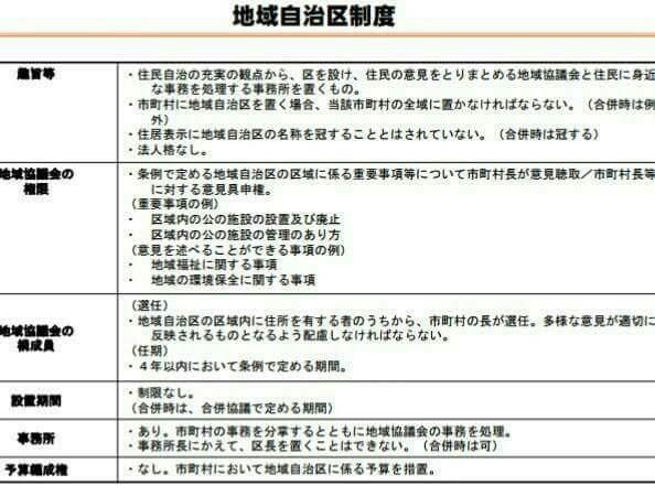 f:id:h-ishikawa-19820825:20170723221428j:image
