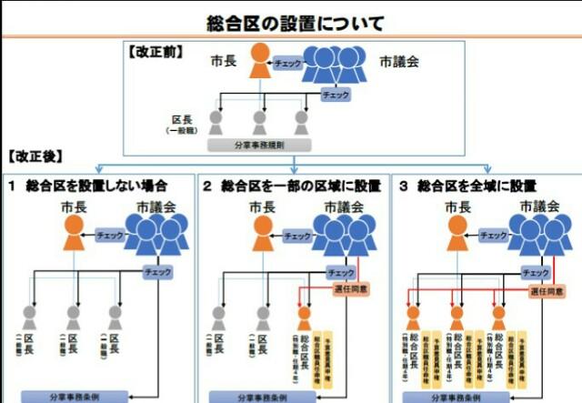 f:id:h-ishikawa-19820825:20170723221658j:image