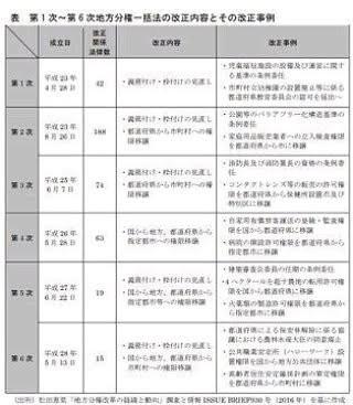 f:id:h-ishikawa-19820825:20190128225457j:image