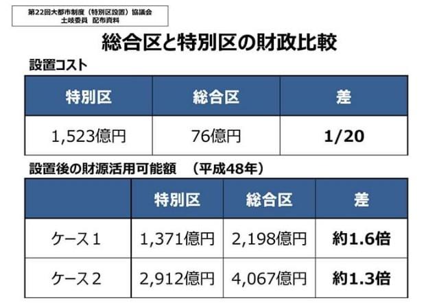 f:id:h-ishikawa-19820825:20190225221933j:image