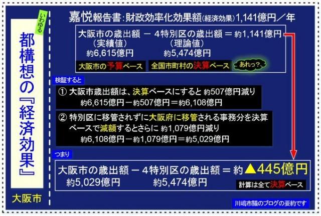 f:id:h-ishikawa-19820825:20190406064819j:image