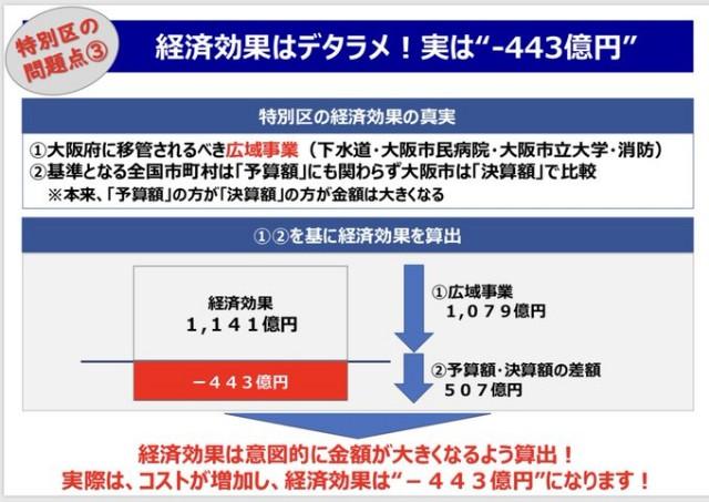 f:id:h-ishikawa-19820825:20190406065008j:image