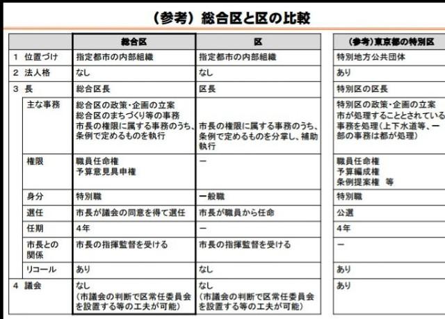 f:id:h-ishikawa-19820825:20190426010433j:image