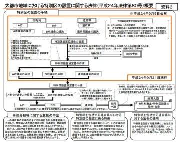 f:id:h-ishikawa-19820825:20190426062738j:image