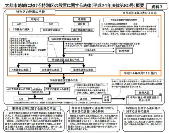 f:id:h-ishikawa-19820825:20190520012705j:image