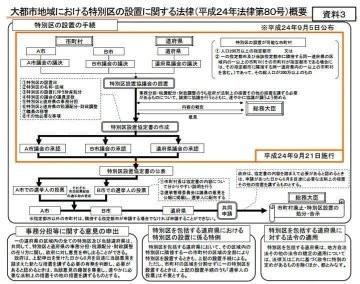 f:id:h-ishikawa-19820825:20190624003205j:image
