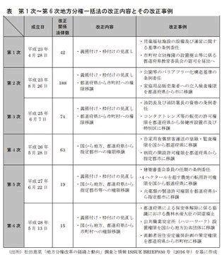 f:id:h-ishikawa-19820825:20191219233020j:image