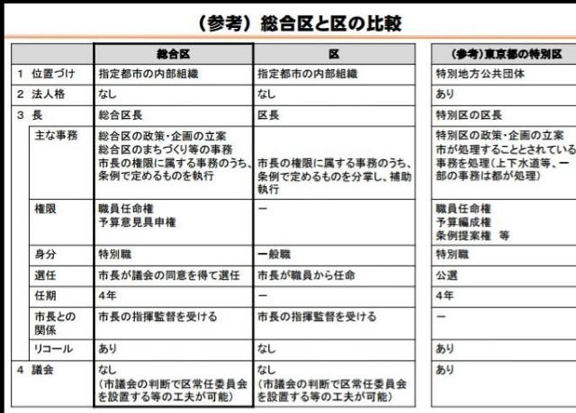 f:id:h-ishikawa-19820825:20191219233115j:image