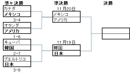 f:id:h-koike027:20151116230844p:plain