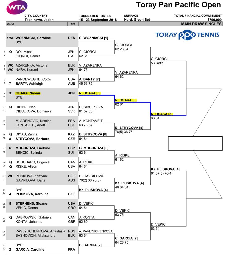 東レ パン パシフィック オープンテニス