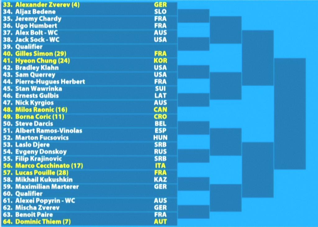 全豪オープンテニス2019男子ドロー2