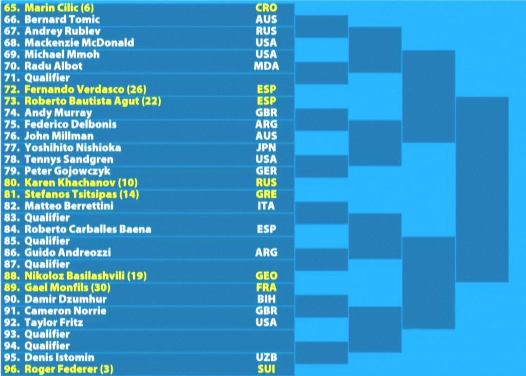 全豪オープンテニス2019男子ドロー3
