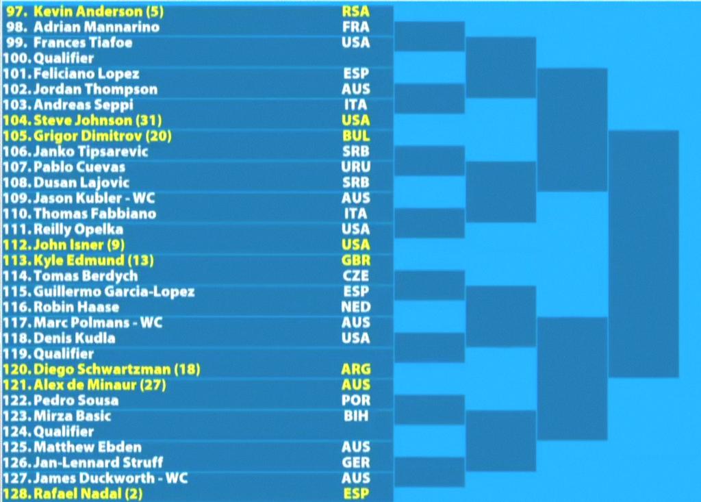 全豪オープンテニス2019男子ドロー5