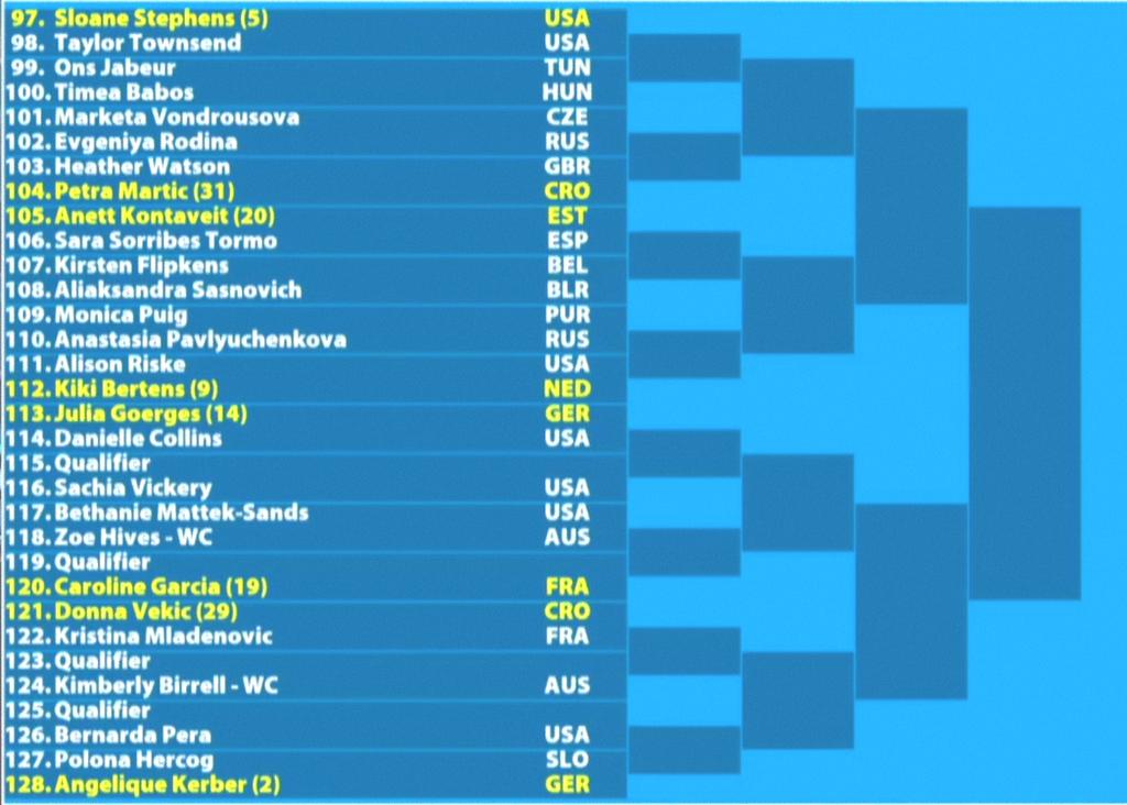 全豪オープンテニス2019女子ドロー4