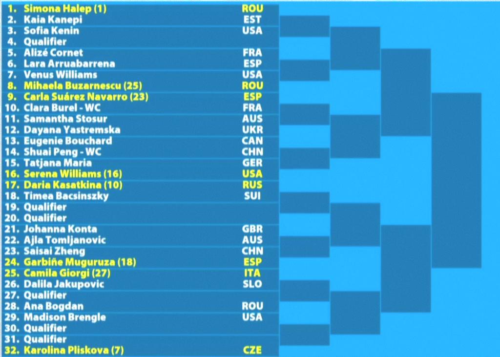 全豪オープンテニス2019女子ドロー1