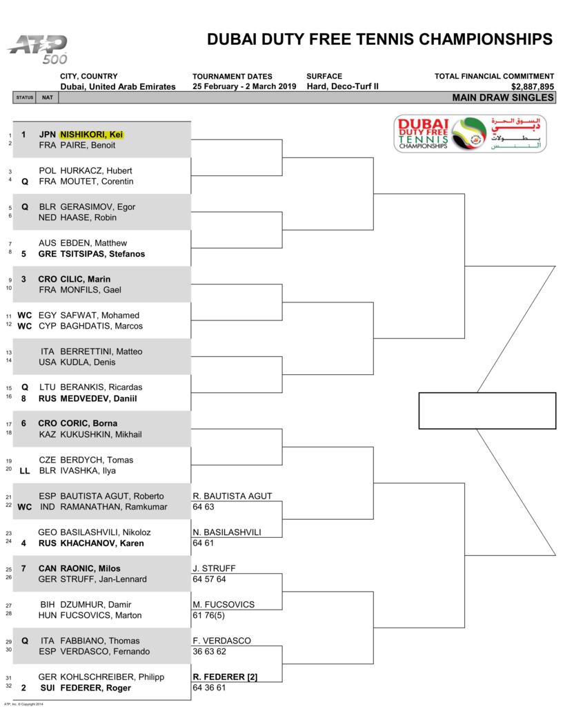 ドバイ・テニス選手権2019の男子ドロー(トーナメント表)