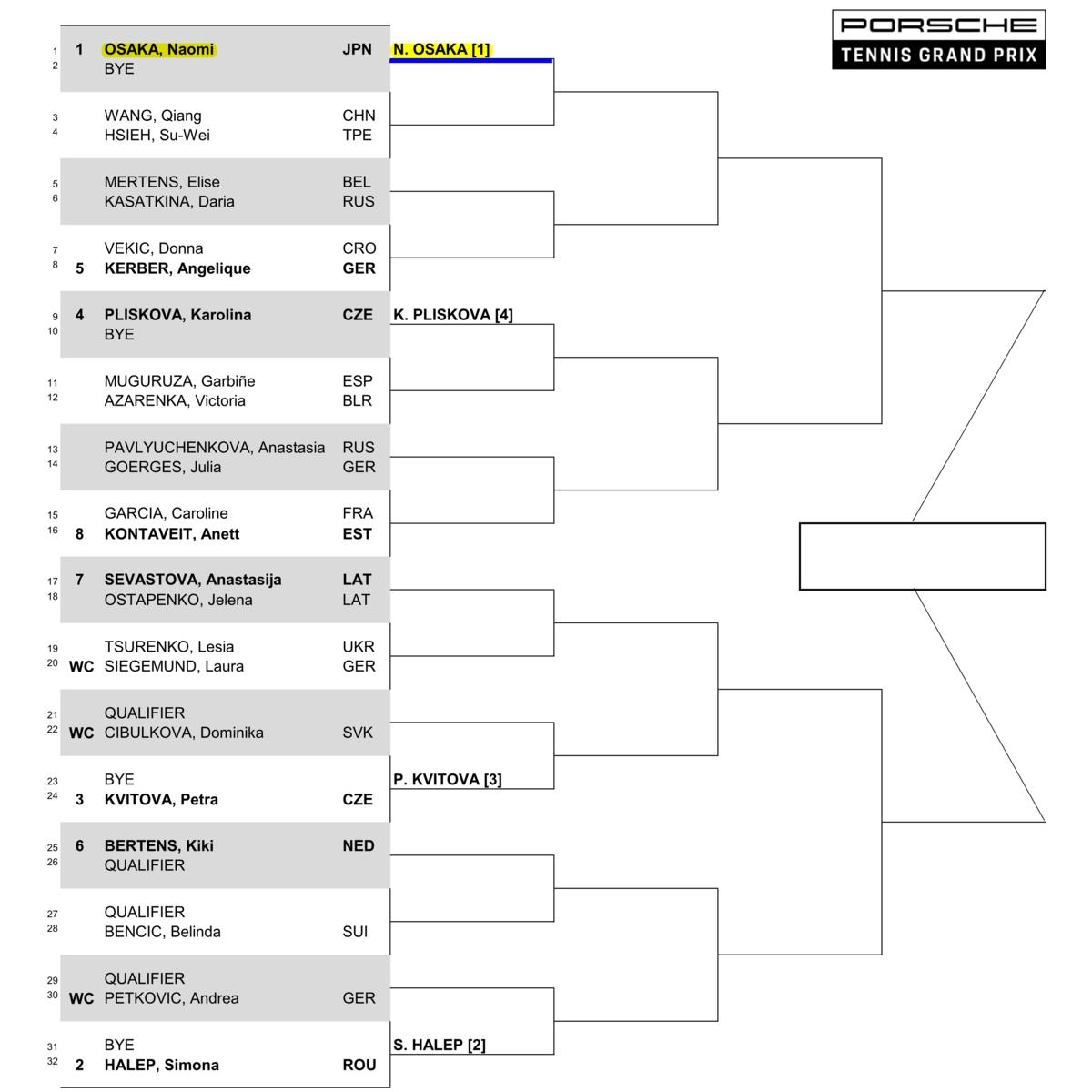 ポルシェ・テニス・グランプリ2019