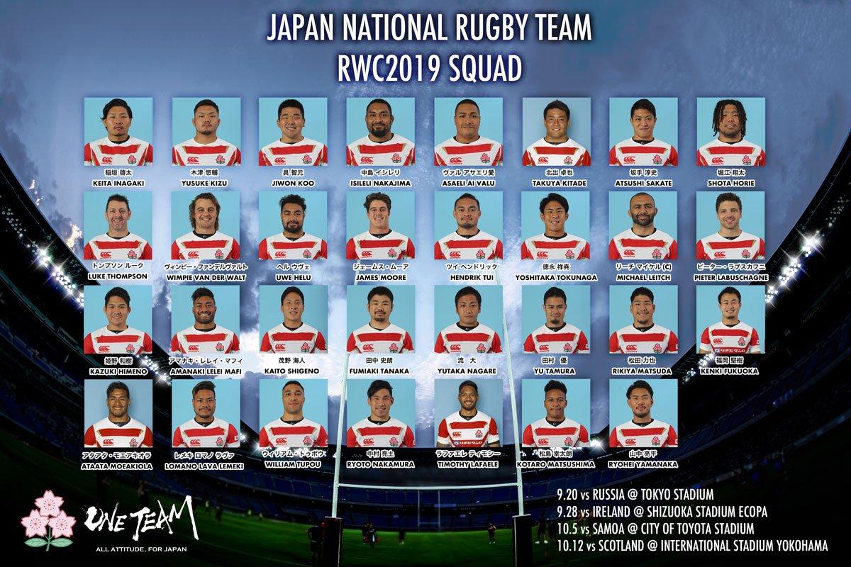 ラグビーワールドカップ2019・日本代表