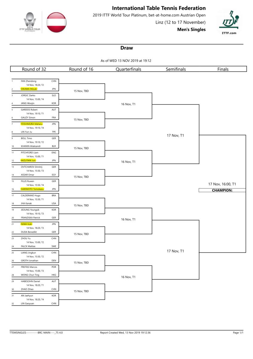 男子メインドロー|卓球ワールドツアープラチナ・オーストリアオープン