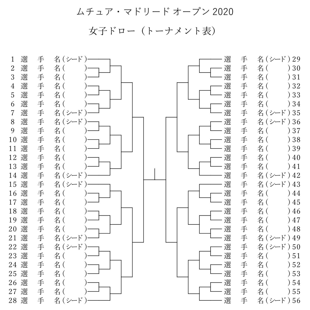 マドリード オープン 2020の女子トーナメント表