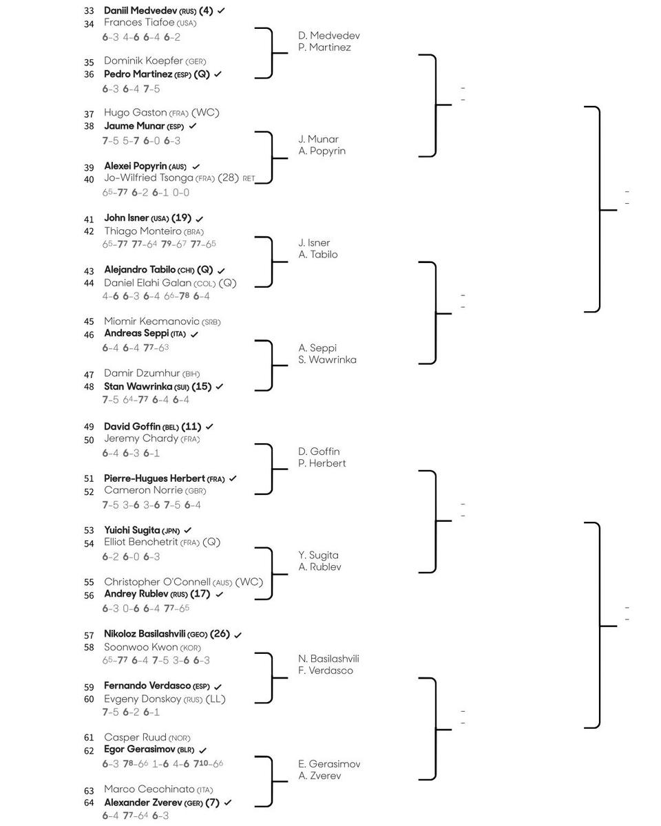 全豪オープンテニス2020男子ドロー、トップハーフ1