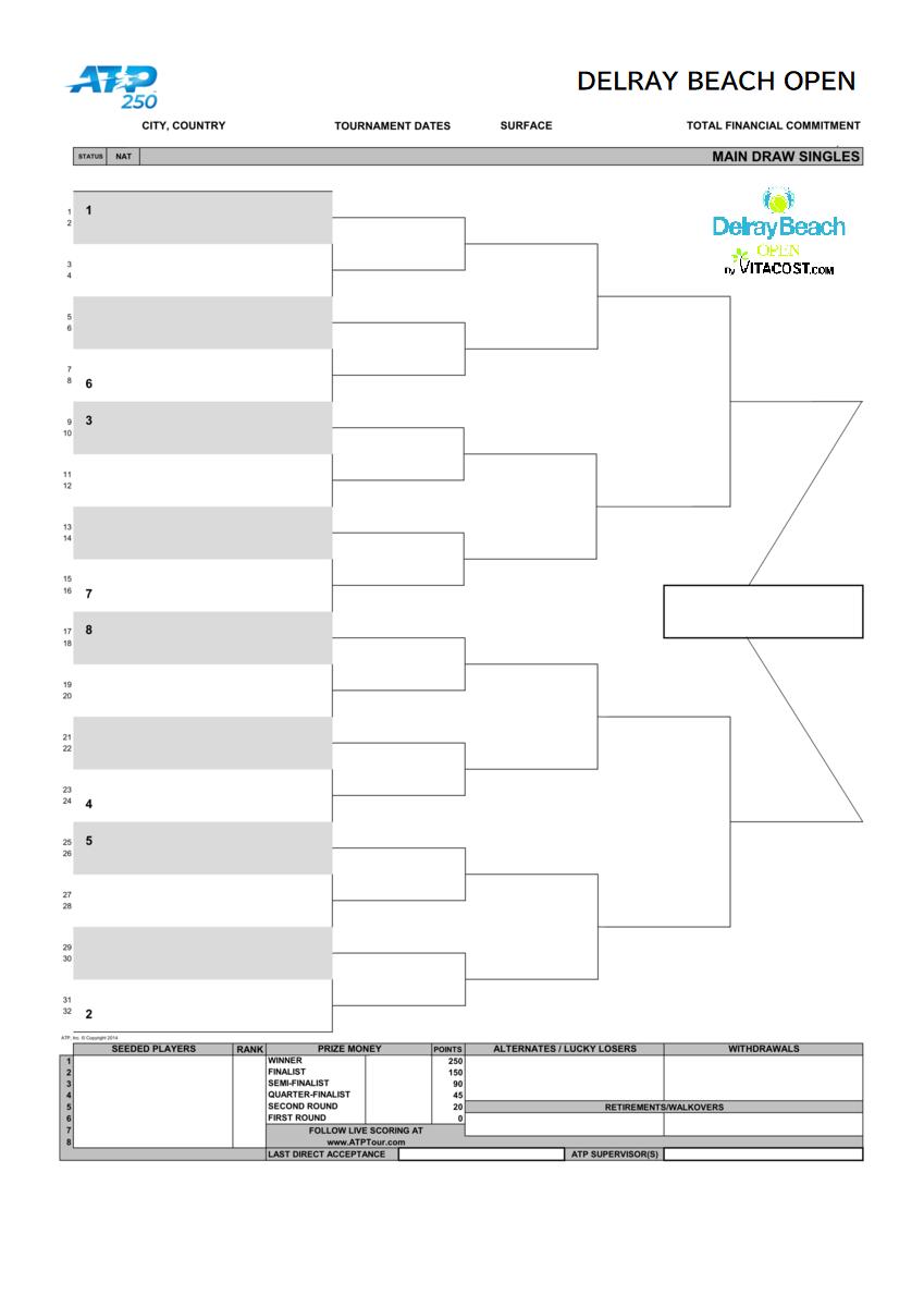 デルレイビーチオープン2021のドロー(トーナメント表)錦織圭出場予定