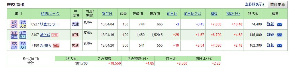f:id:h-million-challenge:20180424214158p:plain