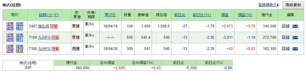 f:id:h-million-challenge:20180426224039p:plain