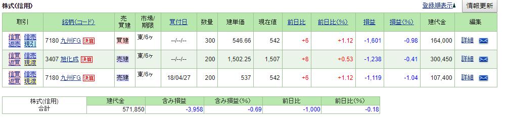 f:id:h-million-challenge:20180508223036p:plain