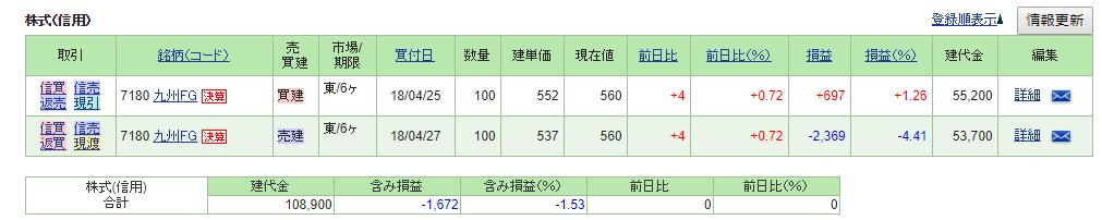 f:id:h-million-challenge:20180511213010p:plain