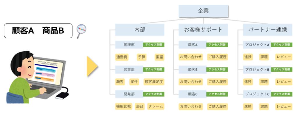 f:id:h-ogawa-reedex-co-jp:20180105141818p:plain