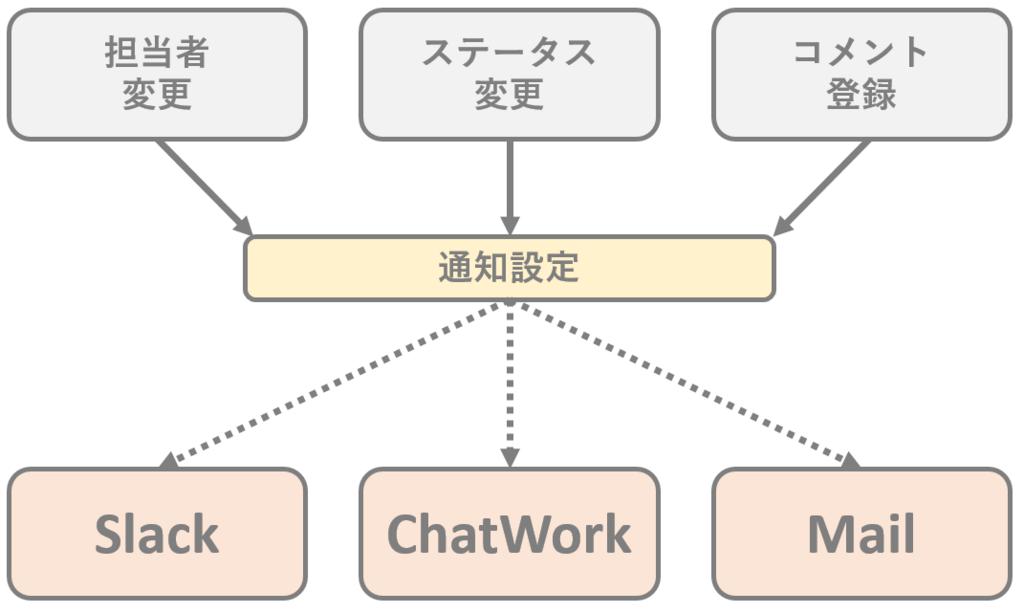 f:id:h-ogawa-reedex-co-jp:20180105143421p:plain