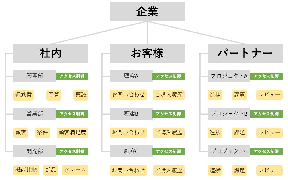 f:id:h-ogawa-reedex-co-jp:20180105144402p:plain