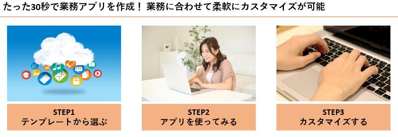 f:id:h-ogawa-reedex-co-jp:20180105150546p:plain